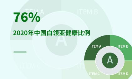 运动鞋服行业数据分析:2020年中国白领亚健康比例为76%