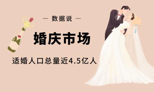 数据说   适婚人口总量近4.5亿人,数读万亿级婚庆市场