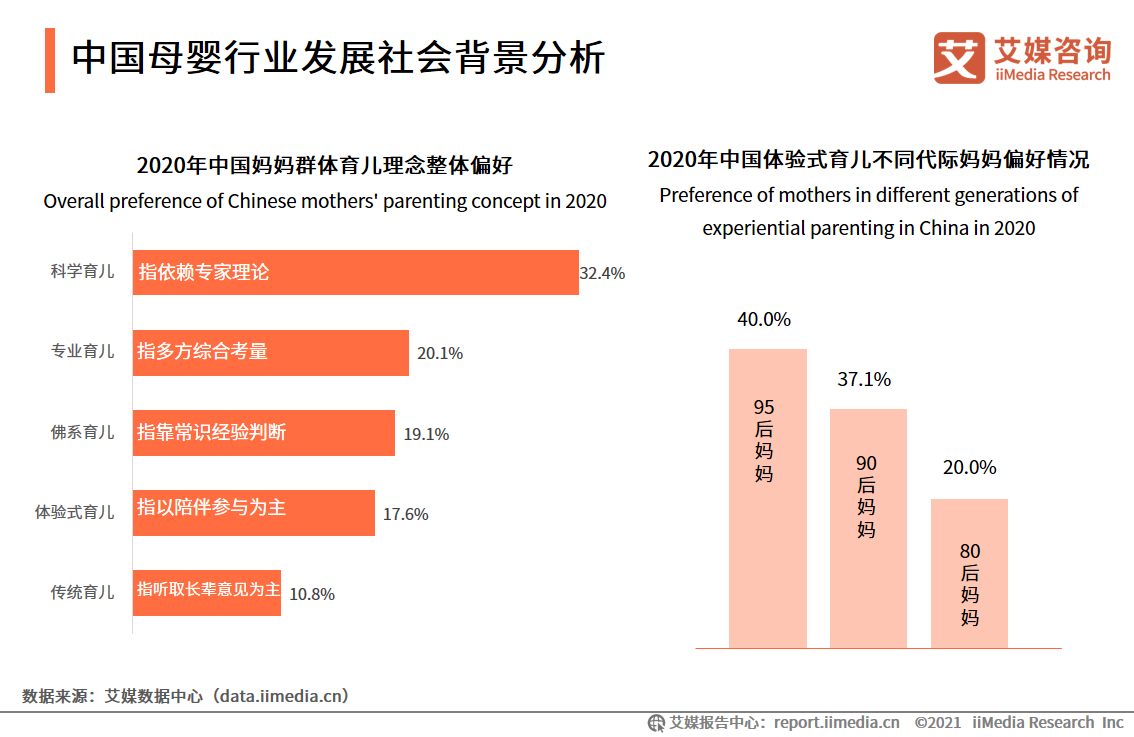 中国母婴行业发展社会背景分析