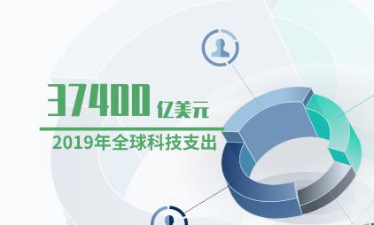 科技行业数据分析:2019年全球科技支出37400亿美元