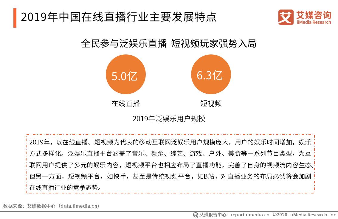 2019年中国在线直播行业主要发展特点
