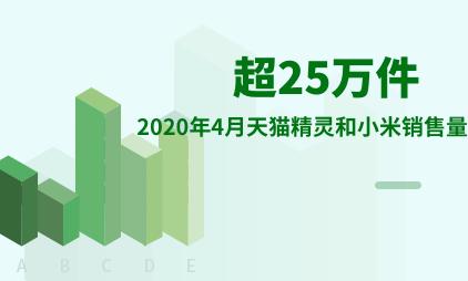 智能音箱数据:2020年4月天猫精灵和小米销售量均超25万件