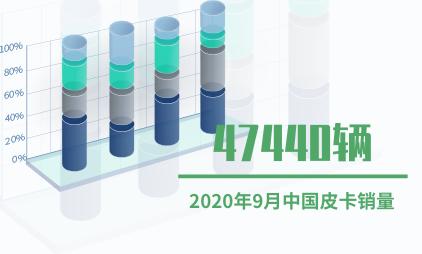 汽车行业数据分析:2020年9月中国皮卡销量为47440辆