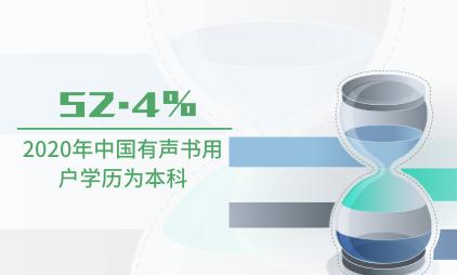 音频行业数据分析:2020年中国52.4%有声书用户学历为本科