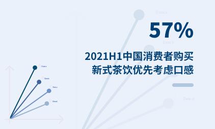 新式茶饮行业数据分析:2021H1中国57%消费者购买新式茶饮优先考虑口感