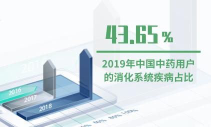 中药材行业数据分析:2019年中国中药用户43.65%为消化系统疾病消费