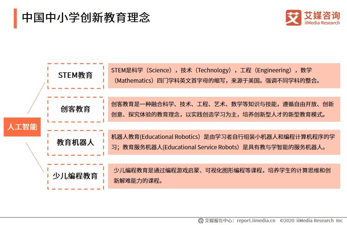 中国中小学创新教育理念