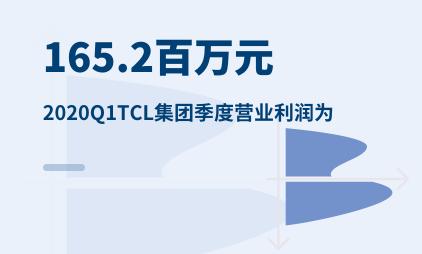 家电行业数据分析:2020Q1TCL集团季度营业利润为165.2百万元