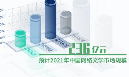 网络文学行业数据分析:预计2021年中国网络文学市场规模为236亿元