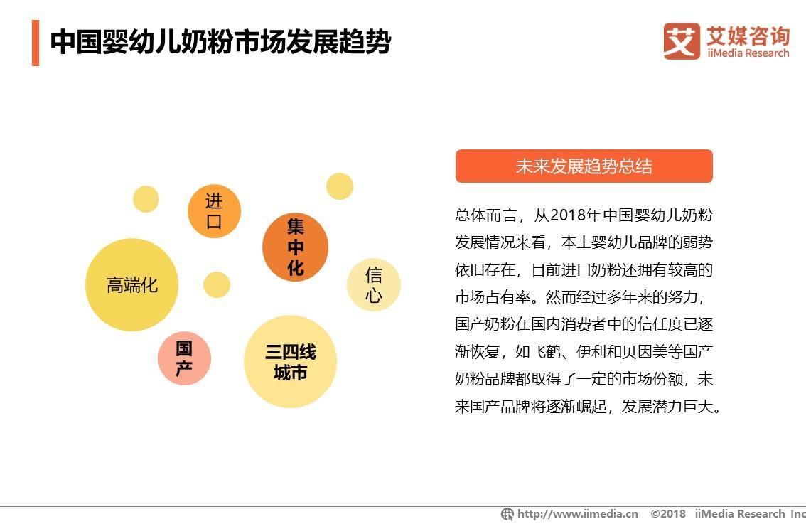 中国婴幼儿奶粉市场发展趋势