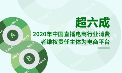 直播行业数据分析:2020年超六成中国直播电商行业消费者维权责任主体为电商平台