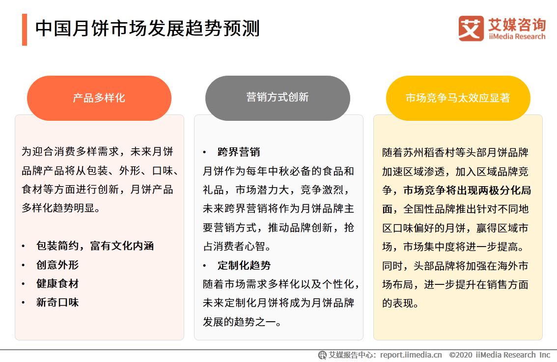 中国月饼市场发展趋势预测