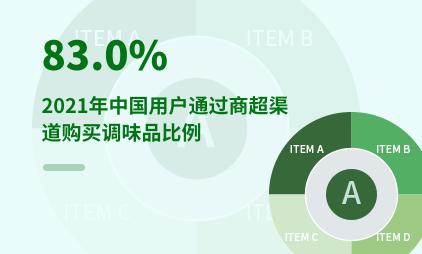 调味品行业数据分析:2021年中国83.0%用户通过商超渠道购买调味品