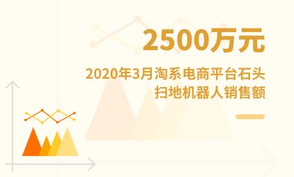 智能家居数据分析:2020年3月淘系电商平台石头扫地机器人销售额为2500万元