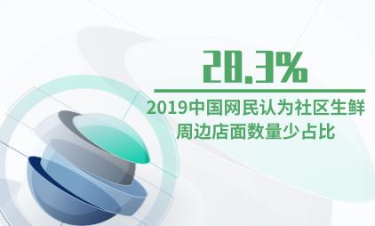 生鲜行业数据分析:2019中国网民认为社区生鲜周边店面数量少占比达28.3%