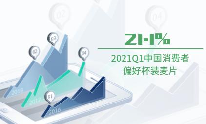 代餐行业数据分析:2021Q1中国21.1%消费者偏好杯装麦片