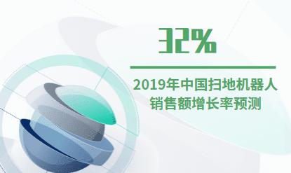 机器人行业数据分析:2019年中国扫地机器人销售额增长率将达到32%