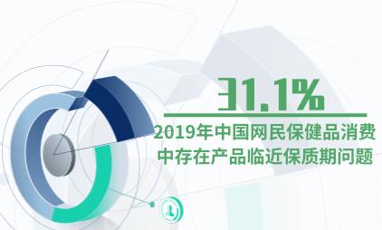 保健品行业数据分析:2019年中国31.1%网民保健品消费中存在产品临近保质期问题