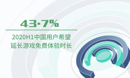 云游戏行业数据分析:2020H1中国43.7%用户希望延长游戏免费体验时长