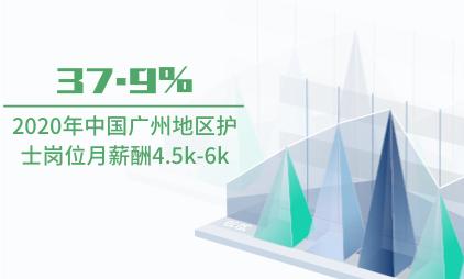 就业市场数据分析:2020年中国广州地区37.9%护士岗位月薪酬为4.5k-6k