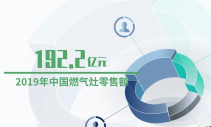 家电行业数据分析:2019年中国燃气灶零售额达192.2亿元