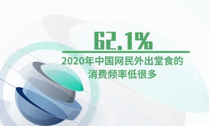 餐饮行业数据分析:2020年中国62.1%网民外出堂食的消费频率低很多