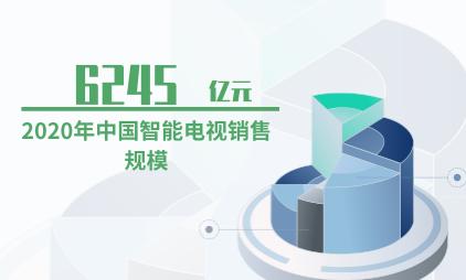 智能设备行业数据分析:2020年中国智能电视销售规模预计达6245亿元
