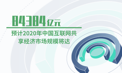 共享经济行业数据分析:预计2020年中国互联网共享经济市场规模将达84384亿元