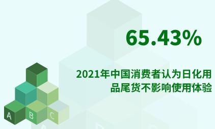 尾货经济行业数据分析:2021年中国65.43%消费者认为日化用品尾货不影响使用体验