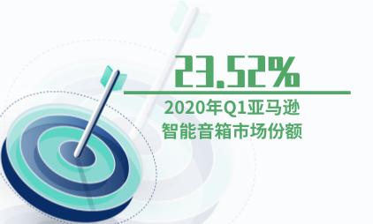 智能音箱行业数据分析:2020年Q1亚马逊市场份额达到23.52%
