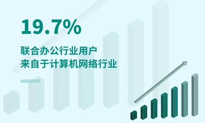 联合办公行业数据分析:2021年中国19.7%联合办公行业用户来自于计算机网络行业
