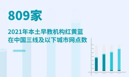 """早教行业数据分析:2021年本土早教机构""""红黄蓝""""在三线及以下城市网点数为809家"""