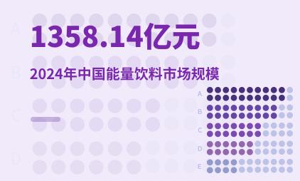 饮料行业数据分析:2024年中国能量饮料市场规模将增至1358.14亿元