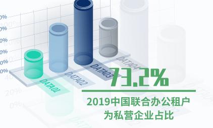 办公行业数据分析:2019中国联合办公租户为私营企业占比达73.2%