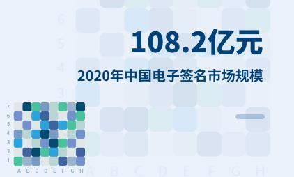 电子签名行业数据分析::2020年中国电子签名市场规模为108.2亿