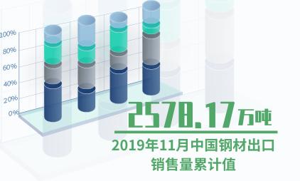 钢材行业数据分析:2019年11月中国钢材出口销售量累计值为2578.17万吨