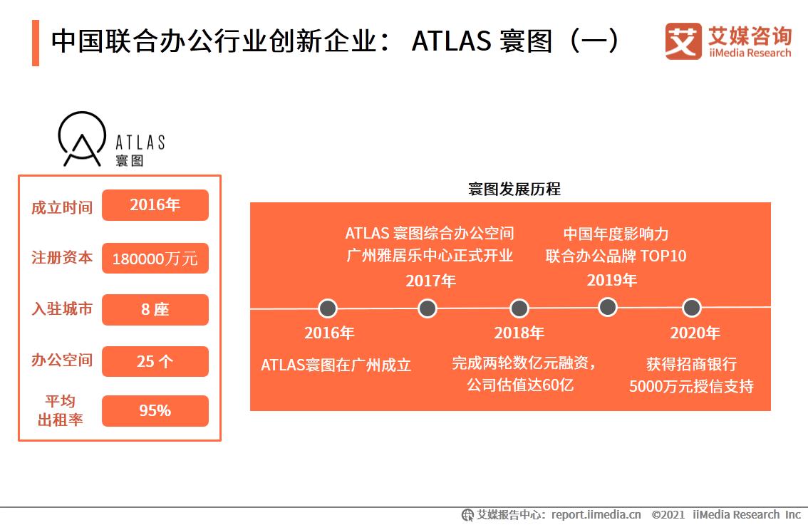 中国联合办公行业创新企业:ATLAS 寰图(一)