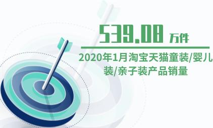 母婴行业数据分析:2020年1月淘宝天猫童装/婴儿装/亲子装产品销量为539.08万件