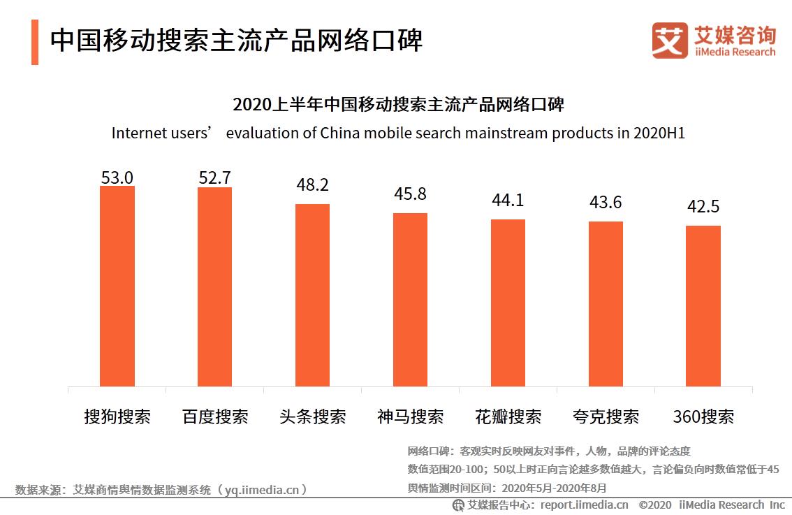 中国移动搜索主流产品网络口碑