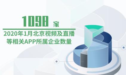 直播行业数据分析:2020年1月北京视频及直播等相关APP所属企业数量为1098家