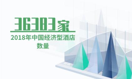 酒店行业数据分析:2018年中国经济型酒店数量达到36383家
