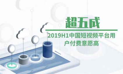 短视频行业数据分析:2019H1中国超五成短视频平台用户付费意愿高