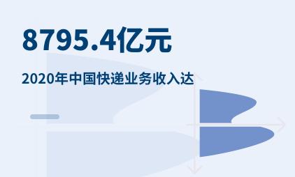 快递物流行业数据分析:2020年中国快递业务收入达8795.4亿元