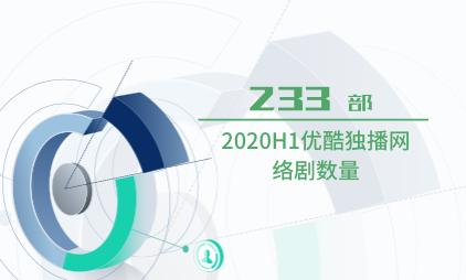 网络视听行业数据分析:2020H1优酷独播网络剧数量为233部