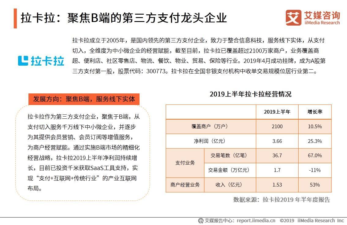 艾媒咨询:第三方B端支付市场前景广阔 拉卡拉布局产业互联网