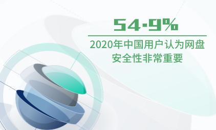 网盘行业数据分析:2020年54.9%中国用户认为网盘安全性非常重要