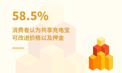 充电宝行业数据分析:2021年58.5%消费者认为共享充电宝可改进价格以及押金