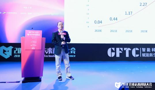 艾媒咨询发布《2019-2020年5G五分3d发展与应用创新发展报告》