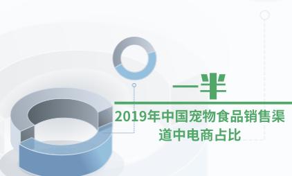 宠物行业数据分析:2019年中国宠物食品销售渠道中电商占比一半
