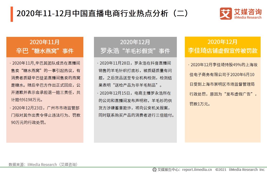 2020年11-12月中国直播电商行业热点分析(二)